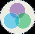 Das Logo von Mindful Balance Gesundheitprävention & Stressmanagement bzw. von www.anti-stress-kurse.de symbolisiert ganzheitliche Lebensbalance mit Körper, Geist und Seele