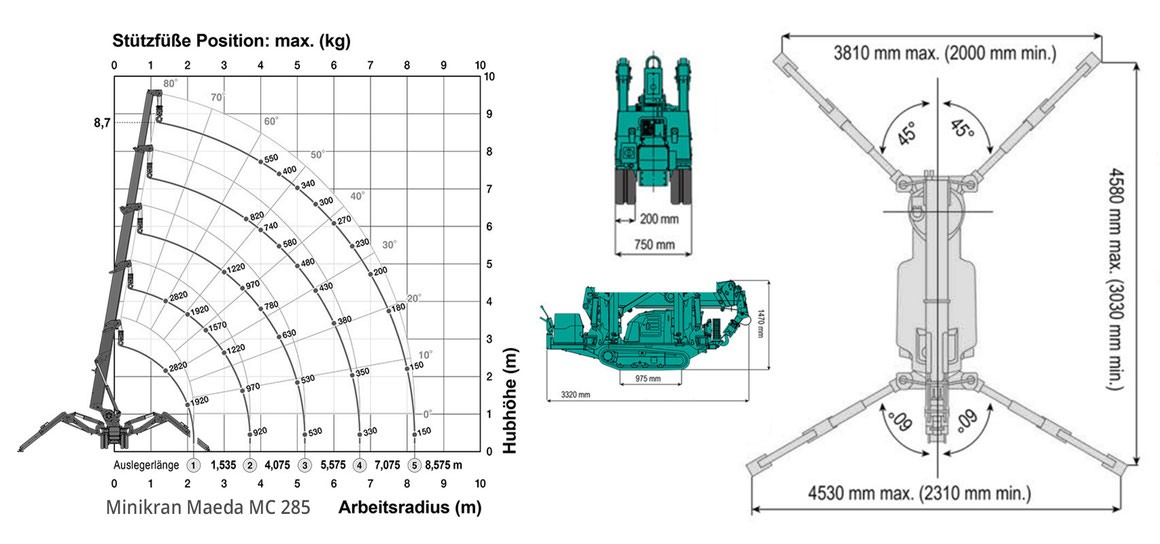 Minikran Maeda MC 285 Tragkraft 2820 kg Abmessungen