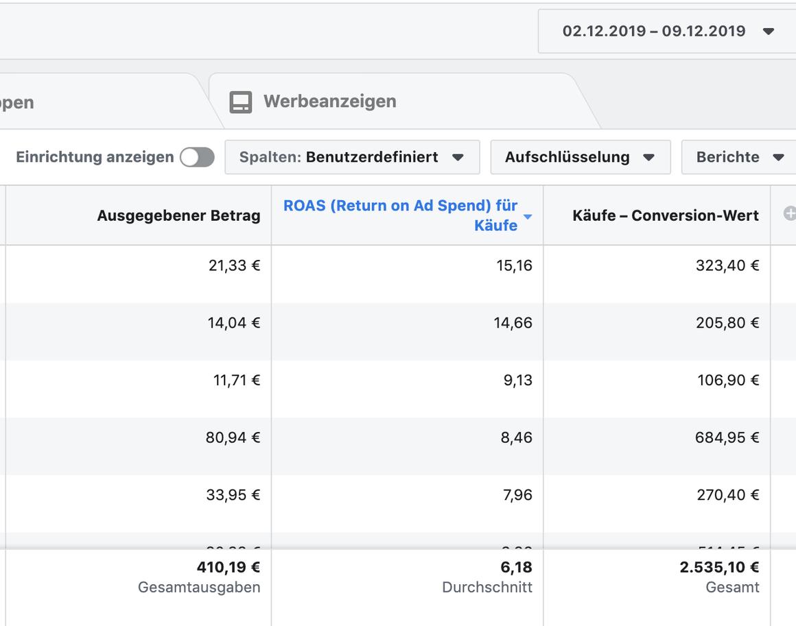 Berechnung Rentabilität von Facebook Werbeanzeigen