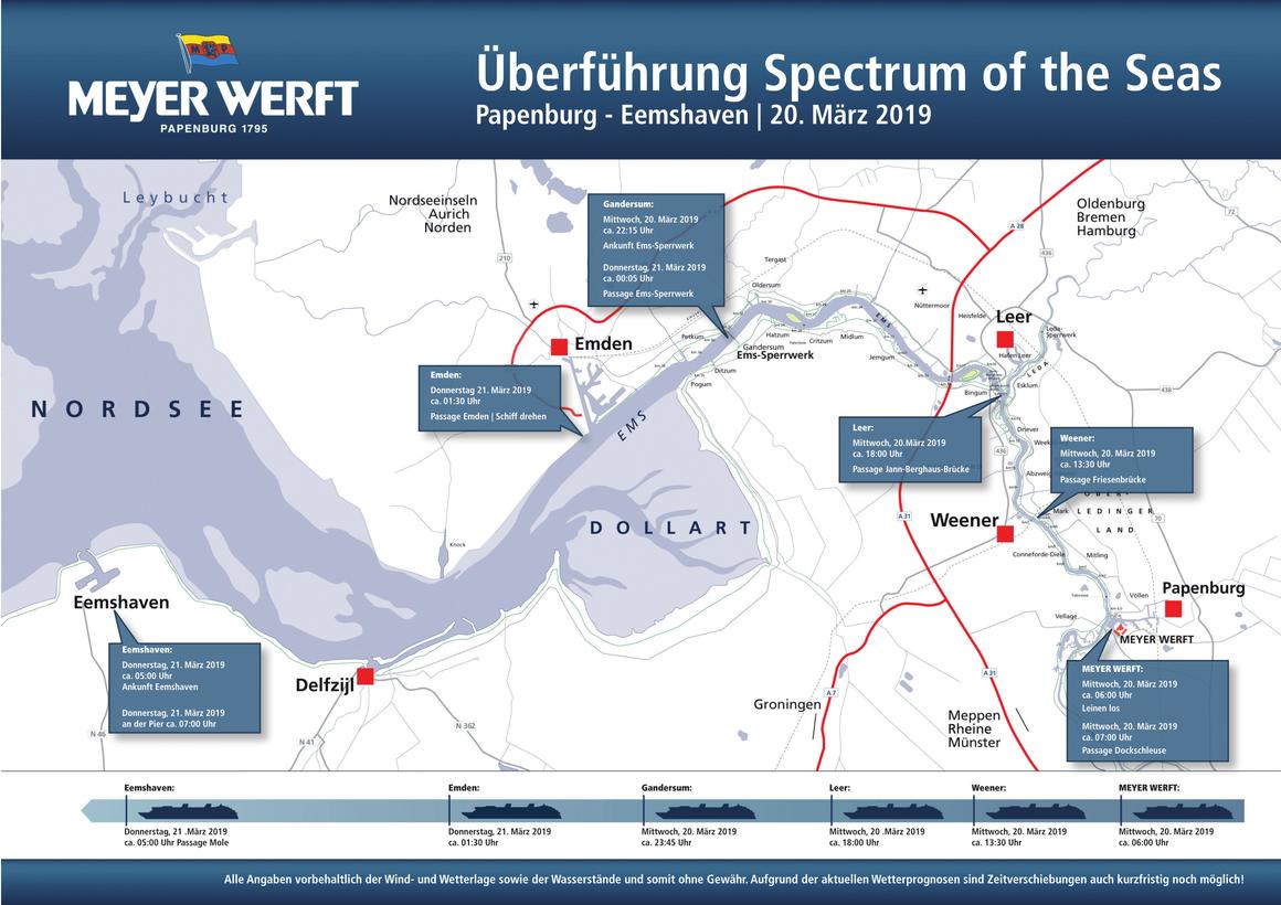 Spectrum of the Seas Emsüberführung Zeitplan