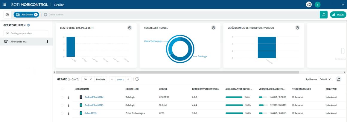 SOTI, SOTI MobiControl, MobiControl, MDM, Mobile Device Management, MobiControl Zebra, MobiControl Datalogic