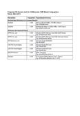 Titelbild Empfohlene SD-Karten für das COMmander VMF-Modul: COMmander Business