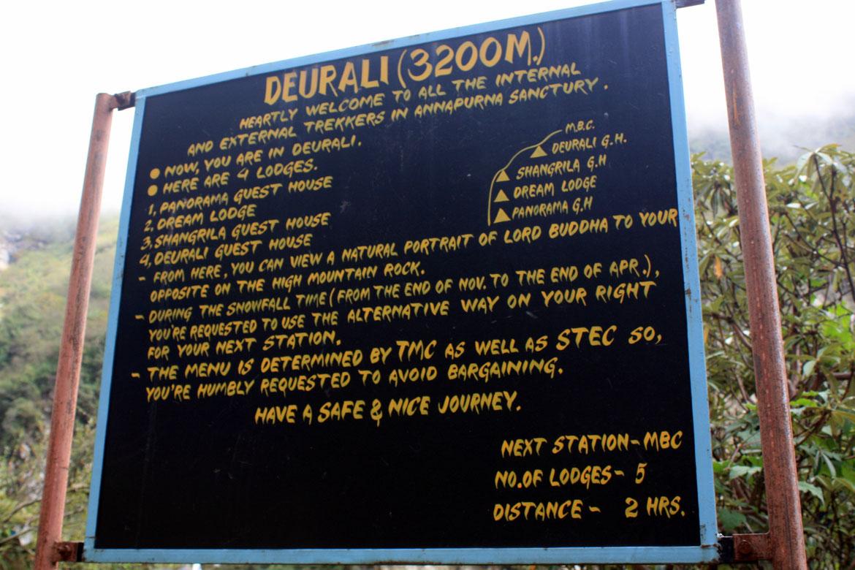 Panneau d'information à l'entrée de chaque village précisant le nombre de lodge et la distance avec le prochain village