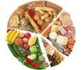 dieta di scambio cos'è e come funziona