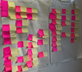 Atelier d'idéation pour construire le plan d'action.