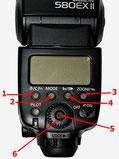 Органы управления Canon 580EX II