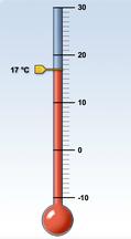 mogelijkheid om verschillen tussen 2 temperaturen te visualiseren