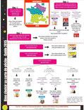 acheter sa carte de pêche sur internet guide  étapes