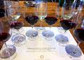 20 Minuten - Weinblog