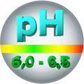 Контроль уровня pH