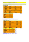 click to enlarge day three scorecard