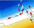 impermeabilización techo