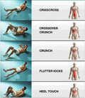 free fitness routines for men