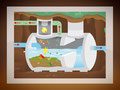 Septic Tank Detail der Illustration, Borda