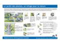 panneau signalétique : Jardins des Plantes, Angers Olivier Loir