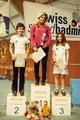 Siegerbild Kategorie Juniorinnen U14 (Foto: Adi Ehrbar)