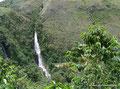 Kolumbien_Wasserfall und Kaffee