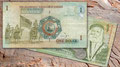 Solde de dinars jordaniens à Amman