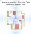 T888 Haus Strahlenschutz