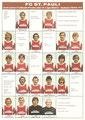 FC St. Pauli und seine Fußball-Profis der 2. Liga Nord (Saison 1976/77)