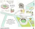 Sticker 72, 73, 74, 75: Nachhaltig und Zentral; Hamburg 2024, das gibt's nur einmal; Panini, Juststickit, Hamburg