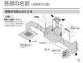換気装置の全体図(これ以外に 2階洋室用天井換気ファン2台を追加設置。)