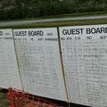 Gut 60 Flz auf dem Guest Board