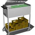 TFM1 Postwagen F mit Deckel, abschließbar, BTH ...