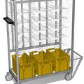 50 FVT-K mit Sortierkörben und Stellplatz für Postkisten und Pakete
