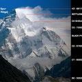 Il K2 con in evidenza alcuni punti