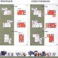 Neubau Einfamilienhaus, modulare Erweiterbarkeit, Holzbauweise, Stetten am kalten Markt