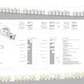 Konzept Mauer Drei, Südwestlicher Stadteingang Pfullingen, Reihenhäuser, modular erweiterbar