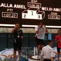 championnat national été 2011