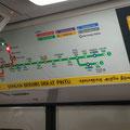 Anzeige beim Einstieg auf der Platform