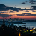 Gap Park - Sunset over Sydney