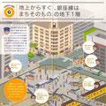 東京メトロ銀座駅構内図