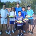 JuniorInnen Turnier