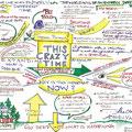 Sketch notes, taken during 20 minute presentation at Social Change Institute Hollyhock