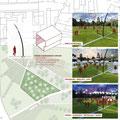 Progetto : Studio di un'area expo per il parco