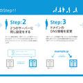 manual: 210mm*210mm / Derection, Design, text: Takuya Saeki
