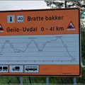 Geradeaus geht es selten in Norwegen