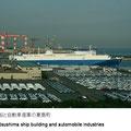 日本の産業を支えてきた造船と自動車。アイクルの5階展望室からその2大産業を並列して見ることができます。