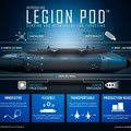 La Legione Pod è lanciato come un sistema plug-and-play che può essere rapidamente adattato per soddisfare le diverse esigenze degli aerei e degli utilizzatori