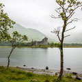 KILCHURN CASTLE | SCOTLAND