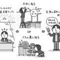 月刊ムー 2017年2月号(学研プラス)小林世征の運気の強化書