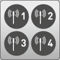 Vier Funkkanäle selbst wählbar.