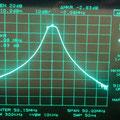 banda passante a -3dBm filtro OUT