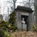Denkmal für Anna Amalia von Braunschweig-Wolfenbüttel