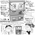 モノ グッズ ミニ自動販売機型保庫