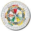 Musiker-Kompass: Harmonielehre und Musiktheorie für Gitarre, Chromatisch
